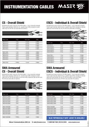 Instrumentation Cable Short Guide