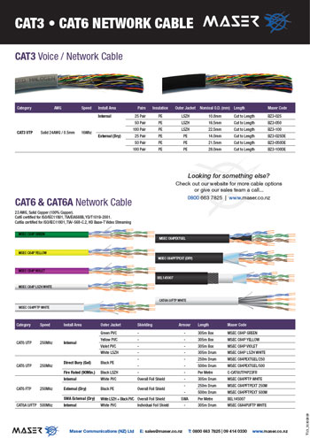 maser-quick-guide-cat3-cat6-network-cable