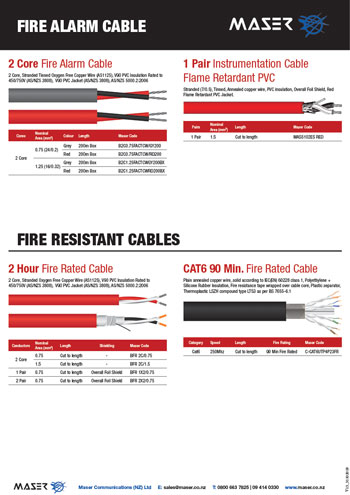 maser-quick-guide-fire-alarm-cable